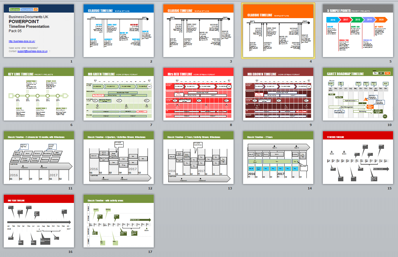Includes Our Top Timeline Template Formats