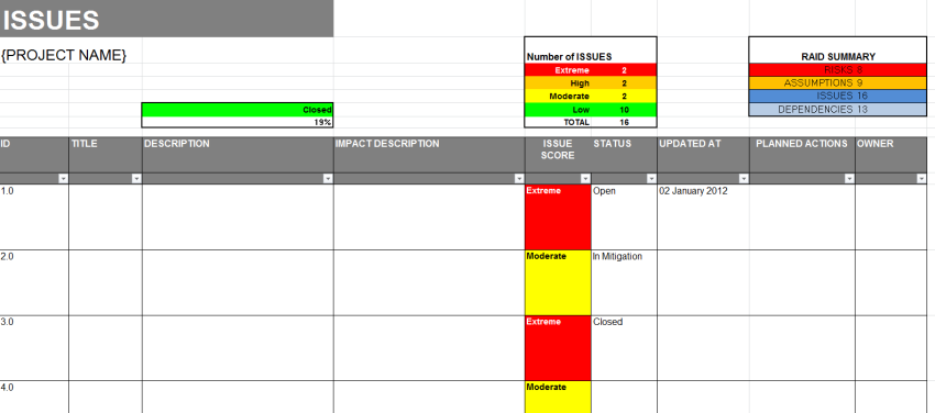 Excel raid log dashboard template track report risk for Project management issues log template