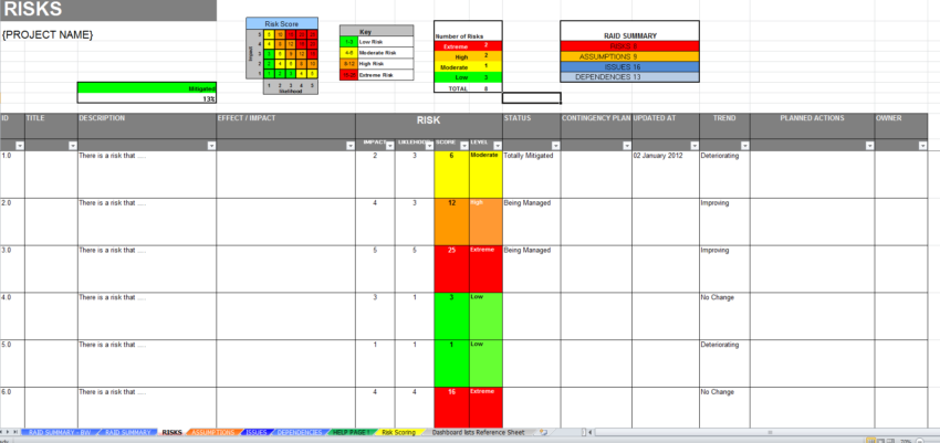 Excel Raid Log Dashboard Template Track Report Risk Mitigation