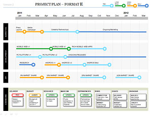 Project Plan In Powerpoint Insssrenterprisesco - Project plan and timeline template