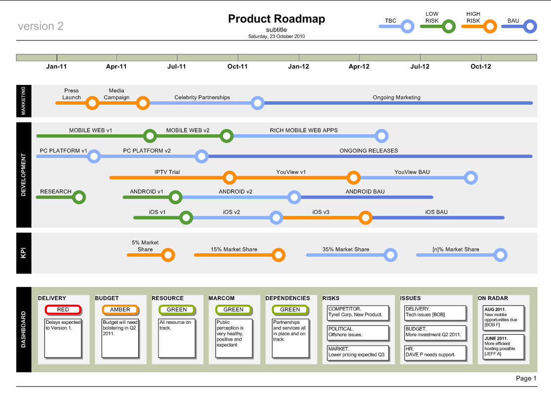 Product roadmap style 02 full for Software development roadmap template