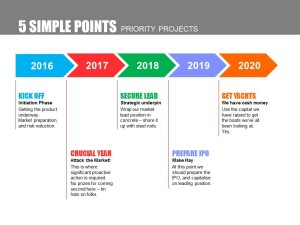 Powerpoint Timeline Presentation Top Slides - Powerpoint timeline templates