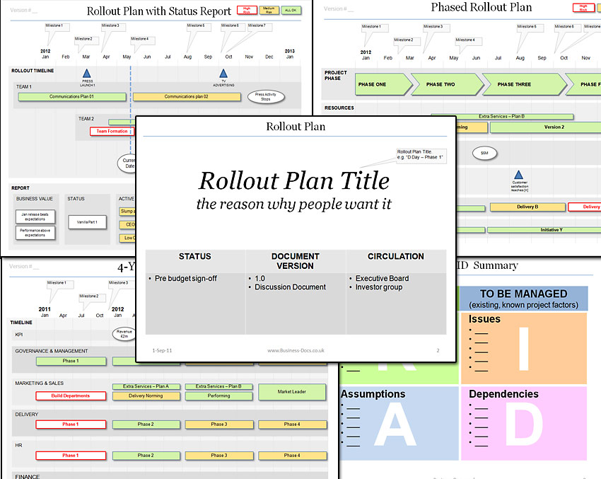 Powerpoint Project Rollout Plan Template