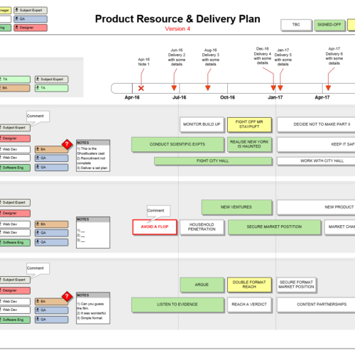 Product Resource & Delivery Plan (Visio) showing teams, resources, themes and Timeline