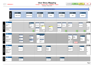 Agile User Story Map (Visio) Template