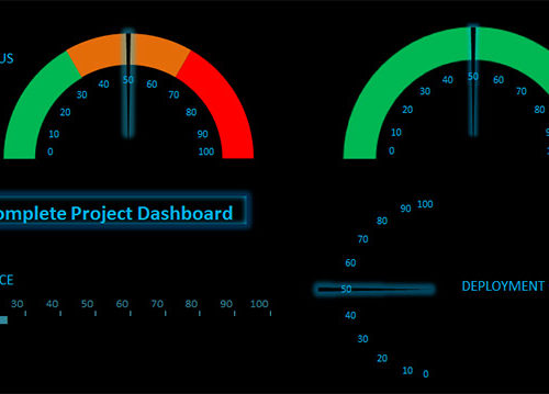 Dynamic Excel Dashboard Report - Show Key Data on 1 Page
