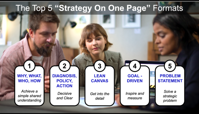 The Top 5 Strategy on One Page Formats