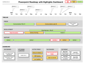 Roadmap Template with Highlights Dashboard
