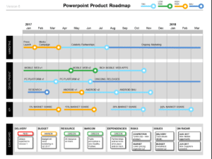 """Classic """"Tube Map"""" -style Product Roadmap Template"""