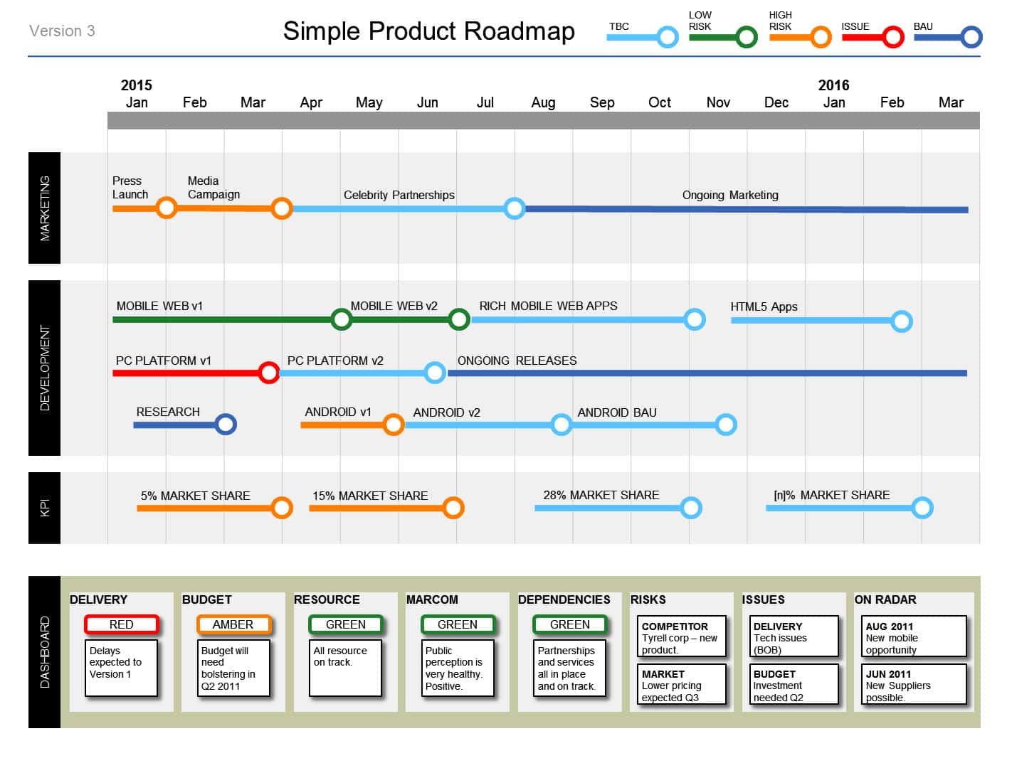 Simple Powerpoint Product Roadmap Template