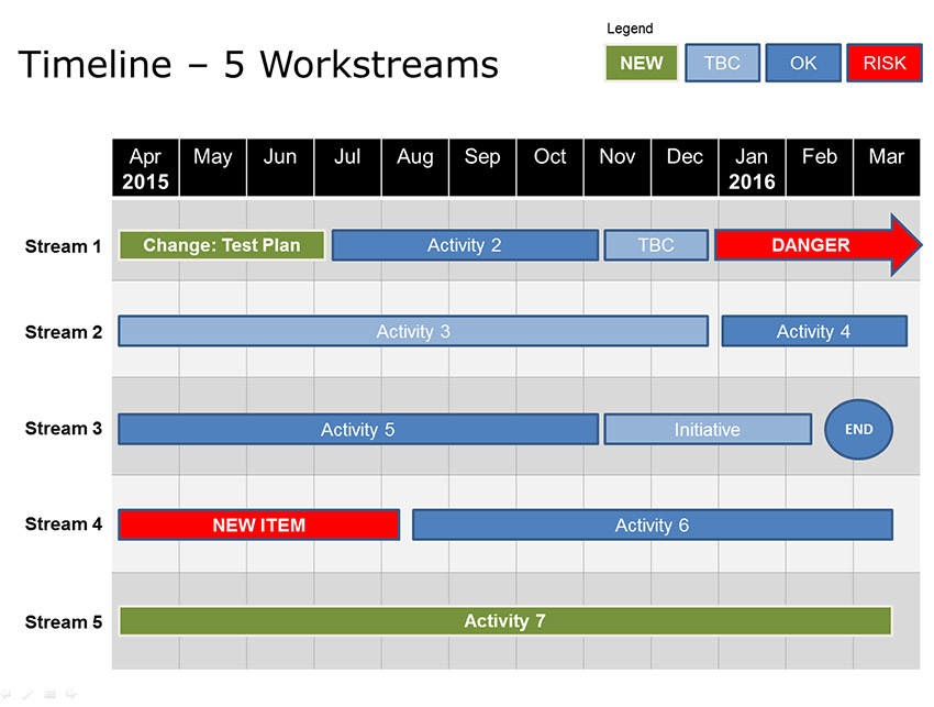 Powerpoint Workstream Timeline Template