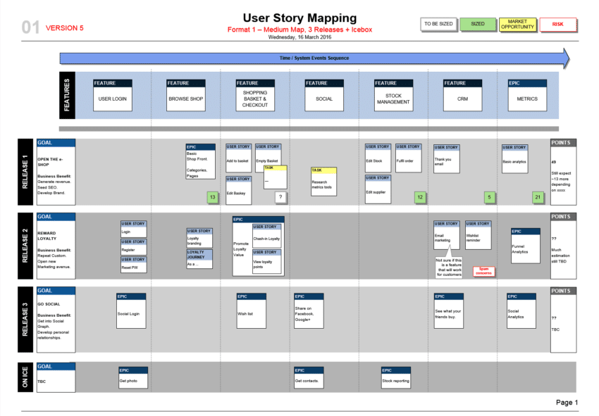 User story map template scrum mvp planning user story map template visio accmission Gallery