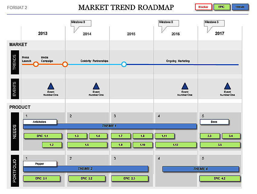 Market Analysis - Templates And Presentations For Download