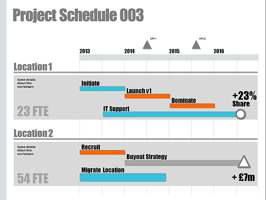Powerpoint Project Schedule Template