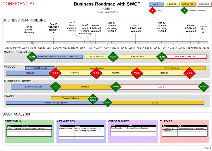 Business Roadmap with SWOT & Timeline (Visio) Template - Bright Version