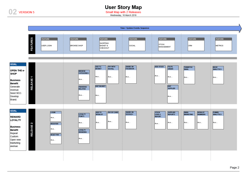 User story map template scrum mvp planning user story map template 2 releases saigontimesfo