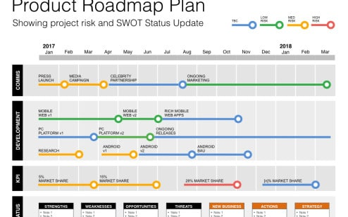 what is a project roadmap a 101 for roadmap basics