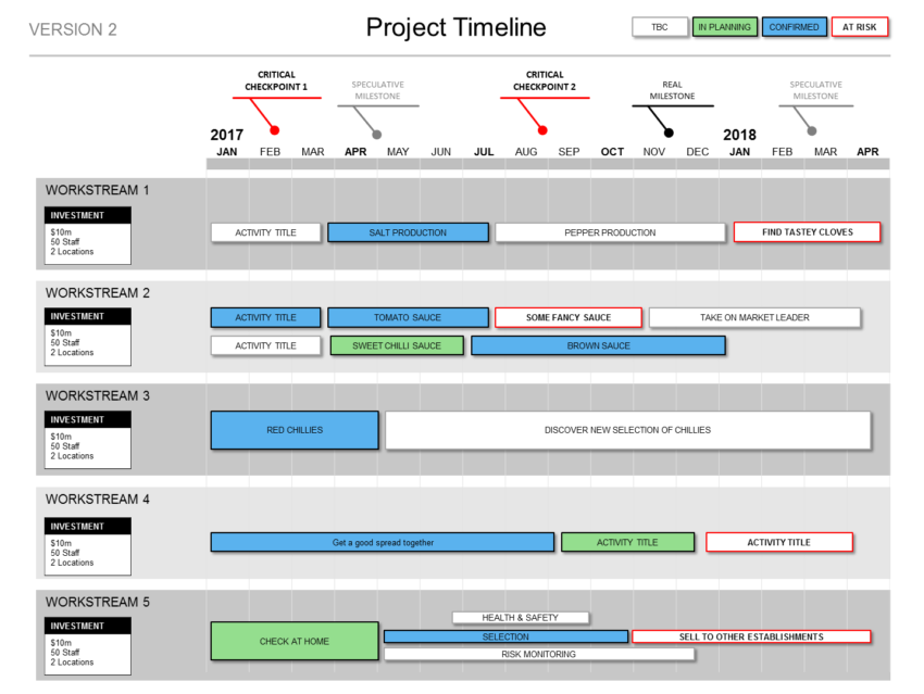 Powerpoint Project Timeline Template - Project plan and timeline template