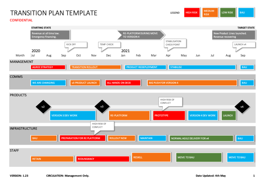 Excel Transition Plan Template - 15 Month Plan Roadmap Format