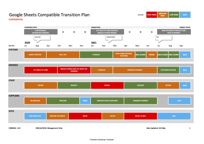 A google drive compatible Transition Roadmap Template